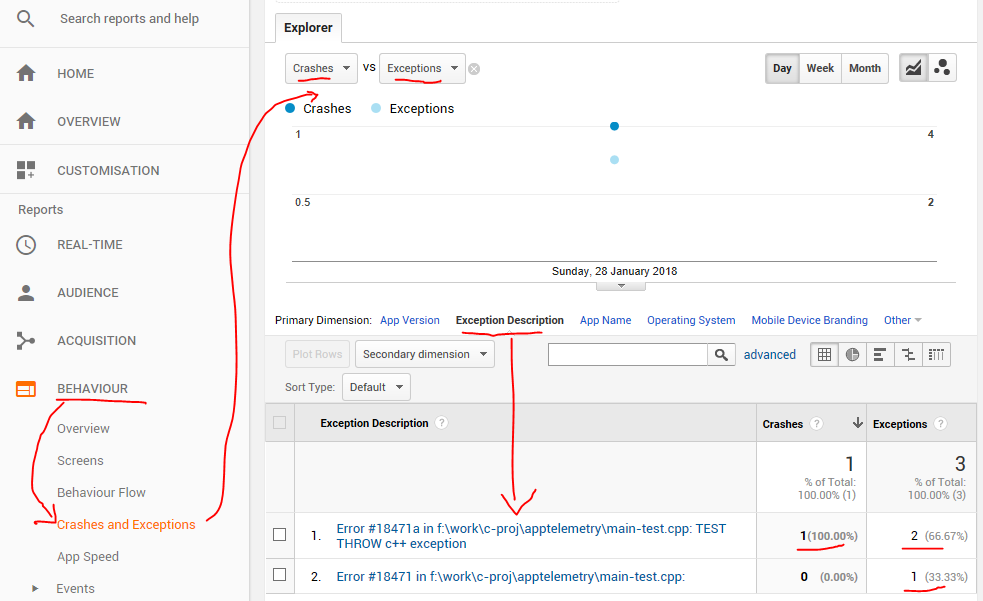 Software exception catching and reporting via Google Analytics